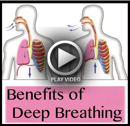 Benefits-of-Deep-Breathing-